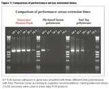 Fisher Scientific Taq Polymerase Images